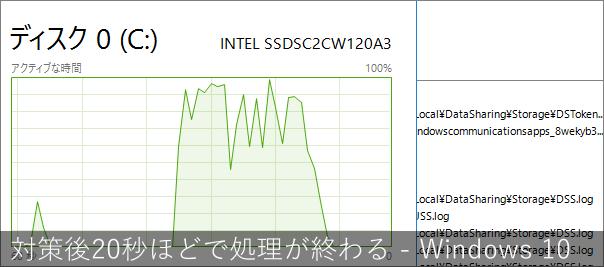 dss_log2
